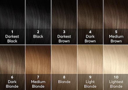 The Science Behind Hair Color From Madison Reed