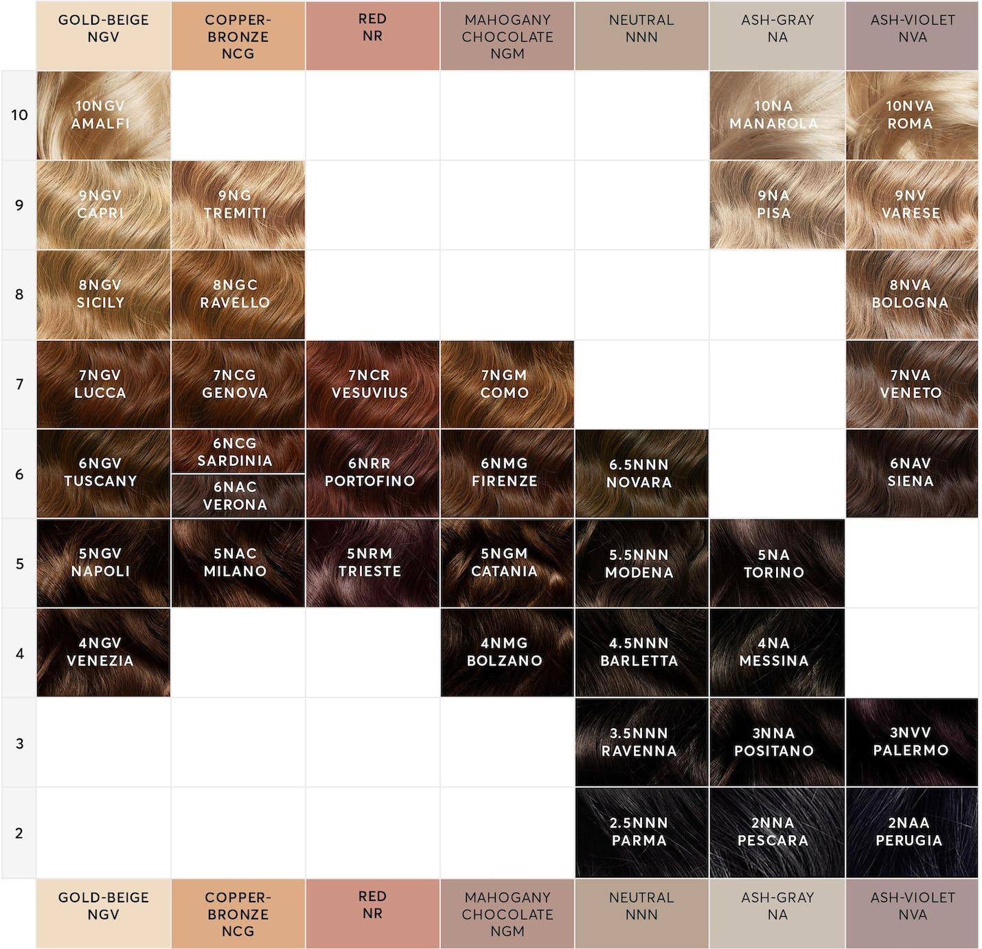 Weave Hair Color Chart Photosgratisylegal Of Verdon Hair Color Chart
